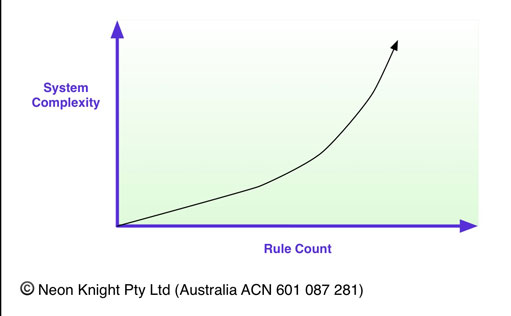 Rule count versus overall complexity